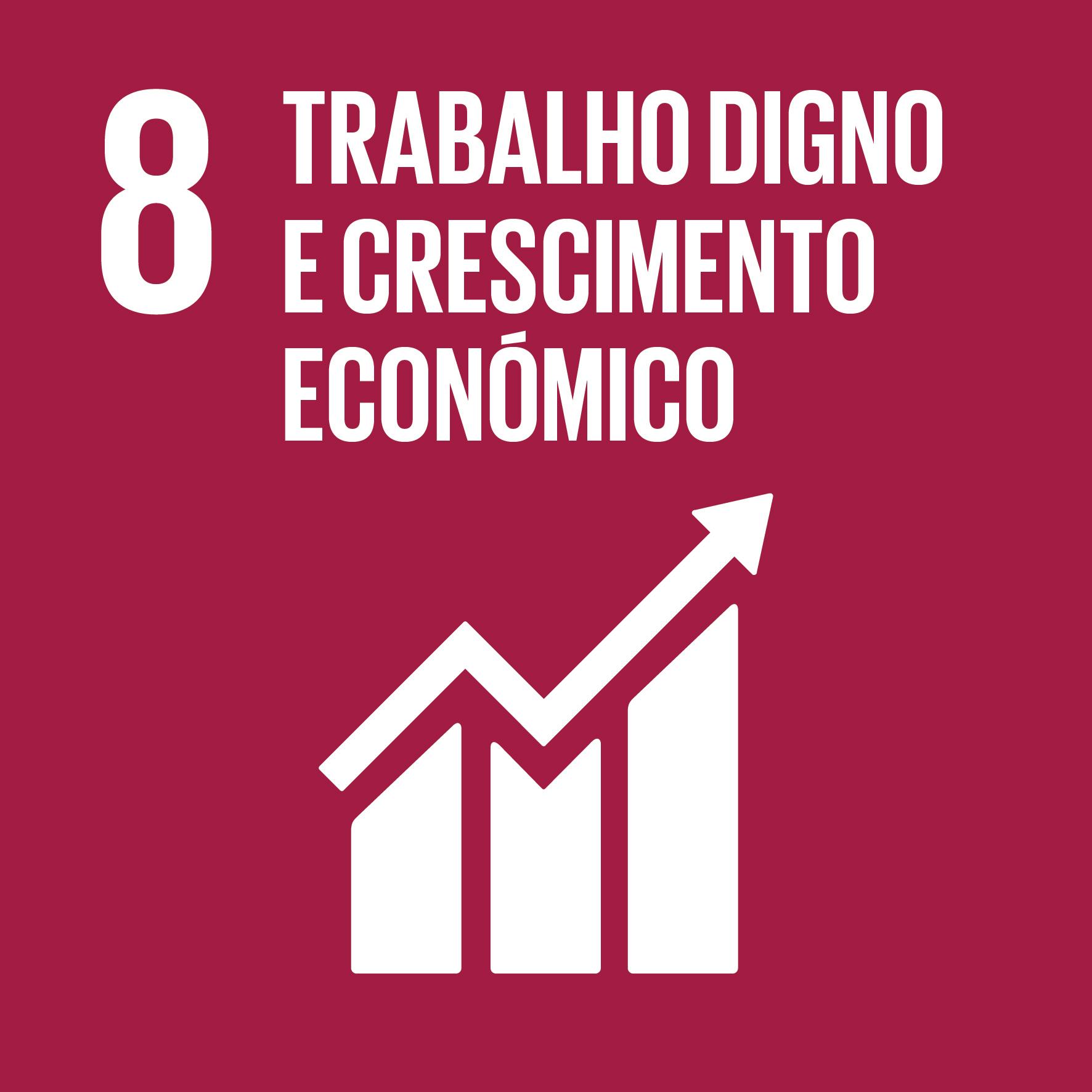 Objetivo 8: Trabalho Digno e Crescimento Económico